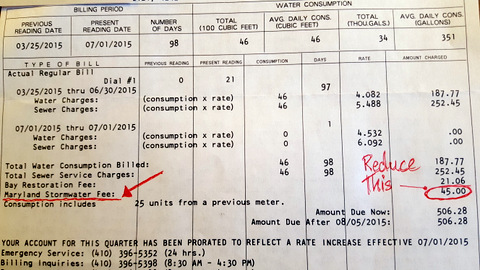 Water bill with stormwater fee