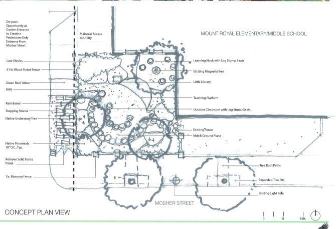 Butterfly Garden Plan - Bolton Hill